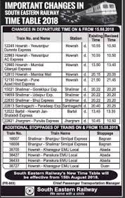 Indian Railway Fare Chart 2018 19 Pdf Indian Railway Time Table 2018 19 New Trains Change In Ir