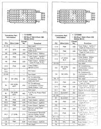 1998 blazer radio wiring diagram 1998 wiring diagrams online