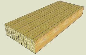 wood for countertops edge grain wood