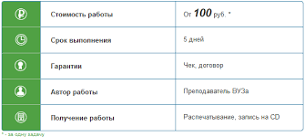 Решение контрольных работ на заказ заказать контрольную работу  Контрольная работа на заказ в Ростове на Дону
