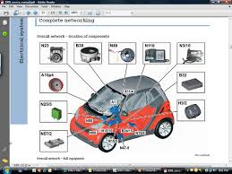 Billo S Itibitismart 2008 Smart Technical Service Manual