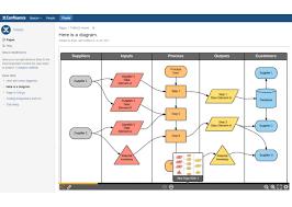 Lucid Charts Confluence Lucidchart Onprem For Confluence Server Devpost