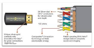 wiring diagram of hdmi cable valid for alluring fresh vvolf me hdmi to rca cable wiring diagram fresh vga fancy of