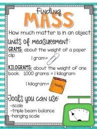 Mass And Capacity Milliliters Liters Grams And Kilograms