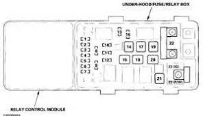 similiar honda odyssey fuse box chart keywords honda civic radio wiring diagram also honda odyssey a c pressor