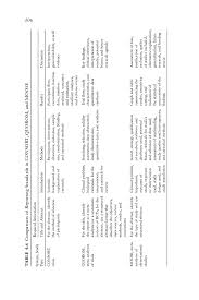 4 Systematic Reviews: The Central Link Between Evidence And Clinical ...