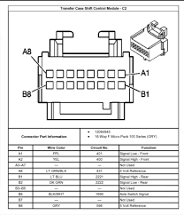 wiring diagrams service 4wd diagnosis and repair general motors wiring diagrams service 4wd diagnosis and repair general motors trucks