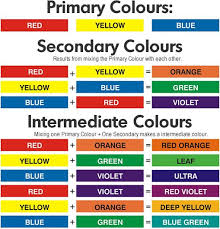 Paint For School Colour Mixing Guide In 2019 Color Mixing