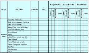 house building budget template download how to budget for building a house jackochikatana