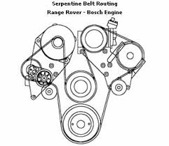 serpentine belt routing diagram for range rover bosch engines maintenance serpentine belt routing on range rover bosch engine