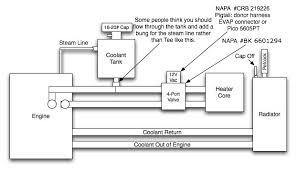 e46 coolant flow diagram motorcycle schematic honda coolant flow diagram description report this image