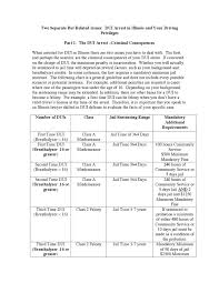 Dui Chart Dui Chart Blog By The Jordan Law Firm Issuu