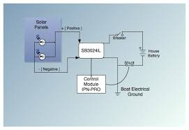 solar boat wiring diagram solar wiring diagrams online box wiring diagram