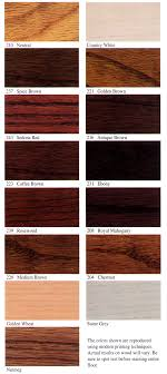 Minwax Charcoal Grey Wood Floors Stain Colors For Refinishing Hardwood Floors Spice
