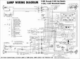powermaster one wire alternator wiring diagram zookastar com powermaster one wire alternator wiring diagram fresh powermaster alternator wiring diagram inspirational astonishing