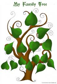 4 Generation Family Tree With Heart Shaped Leaves Genealogy