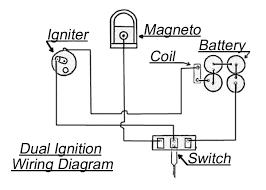 magneto wiring diagram wiring diagram schematics baudetails info shutt tractor magneto wiring diagram shutt wiring diagrams