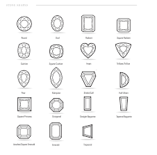 Blog Cad Jewelry School