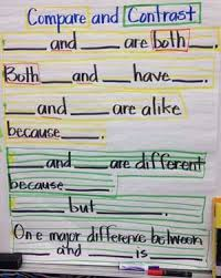 best compare and contrast ideas compare and compare and contrast speaking and writing sentence stems anchor chart think about ways to color code and use venn diagram