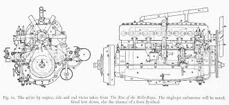 rrec rolls royce enthusiasts club how a car works the six cylinder engine raised some special design problems at the time that rolls met royce it was fashionable to have six cylinders because the engines