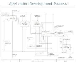 excel organizational flowchart maker microsoft 2010