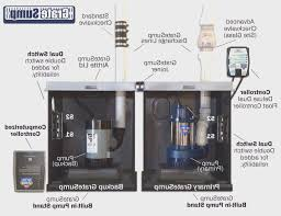 ... Basement: Basement Pump Home Design Planning Excellent To Furniture  Design Amazing Basement Pump Room Design ...