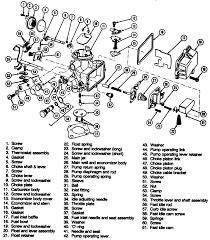 Repair guides carbureted fuel system carburetors fig leeyfo gallery