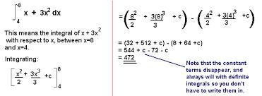 Area Under A Curve Mathematics A Level Revision