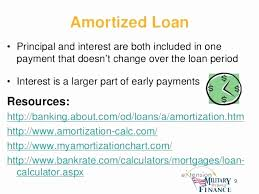 55 Elegant The Best Of Mortgage Calculator With Amortization