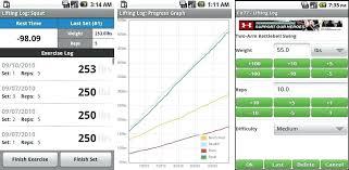 Workout Weight Training Progress Chart Donatebooks Co