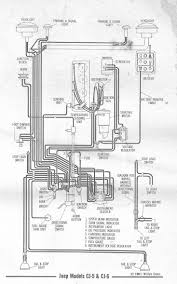 jeep cj wiring diagram jeep image wiring diagram willys jeep wiring diagrams jeep surrey on jeep cj5 wiring diagram