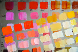 How To Mix Acrylic Paint Colors Chart
