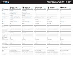 Gopro Chart Comparison Gopro Comparison Chart World Of Reference