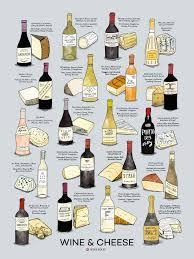 Italian Wine And Cheese Pairing Chart 6 Tips On Pairing Wine And Cheese Wine Folly