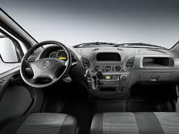 Подвеска Mercedes Sprinter