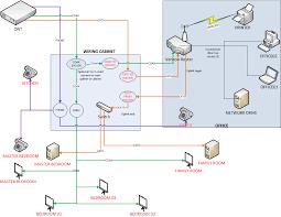 uverse wiring diagram wiring diagram schematics baudetails info atu0026t u verse internet wiring diagram nodasystech com