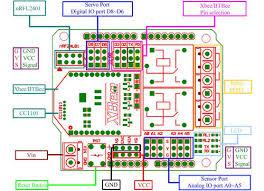 arduino data sheet elecfreaks elecfreaks