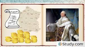 The French Revolution Timeline Major Events