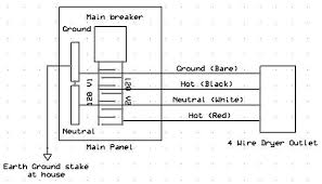 electric stove wiring diagram images newer 4 wire dryer outlets and any new installs carwiringdiagram us