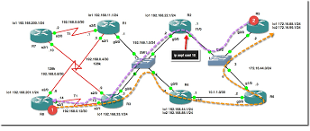 interface ospf cost issue   wan  routing and switching   cisco        http   fodder s  amazonaws com ospf cost diagram jpg