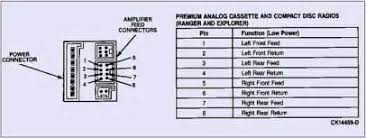 2003 ford explorer radio wiring diagram 2003 image 96 ford explorer radio wiring diagram jodebal com on 2003 ford explorer radio wiring diagram