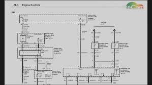 inspirational 2003 ford f150 starter wiring diagram diagnostics 2 1999 ford f150 starter wiring diagram gallery 2003 ford f150 starter wiring diagram diagnostics 1 f 150 no start theft light