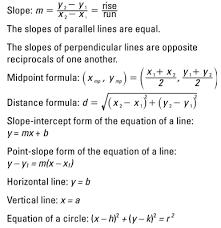 Geometry Formula Chart Coordinate Geometry Formulas Dummies