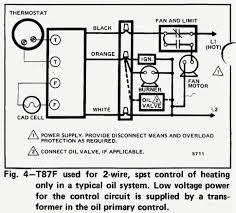 unusual honeywell chronotherm iii wiring diagram images