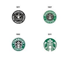 Evolution-of-Starbucks-logo-4 - Kinetic