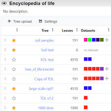 iTOL: Interactive <b>Tree Of Life</b>