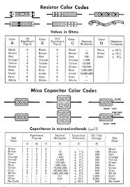 electrical diagram symbols wiring devices complete wiring diagrams \u2022 how to read industrial electrical wiring diagrams electronic schematic symbols fylp restorations antique radio rh antyradar info electrical wiring diagram schematic symbols standard electrical symbols