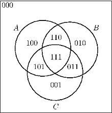 A Union B Complement Venn Diagram A Union B Venn Diagram Magdalene Project Org