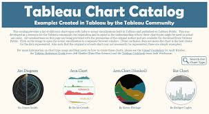 Types Of Charts In Tableau Workbook The Tableau Chart Catalog