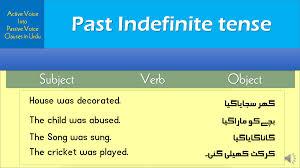 Active Passive Lessons In Urdu Ea English